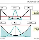 Design-for-Six-Sigma-DFSS-example