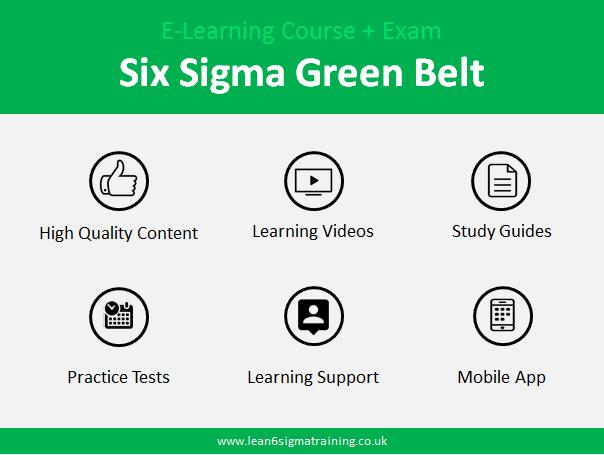 Six Sigma Green Belt (Online Course +Exam) | Lean Six Sigma Training ...