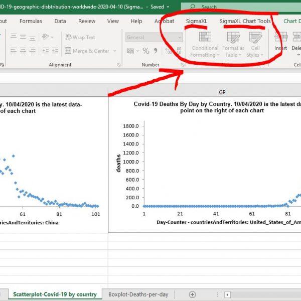 Six Sigma Statistics Covid-19 Run Chart